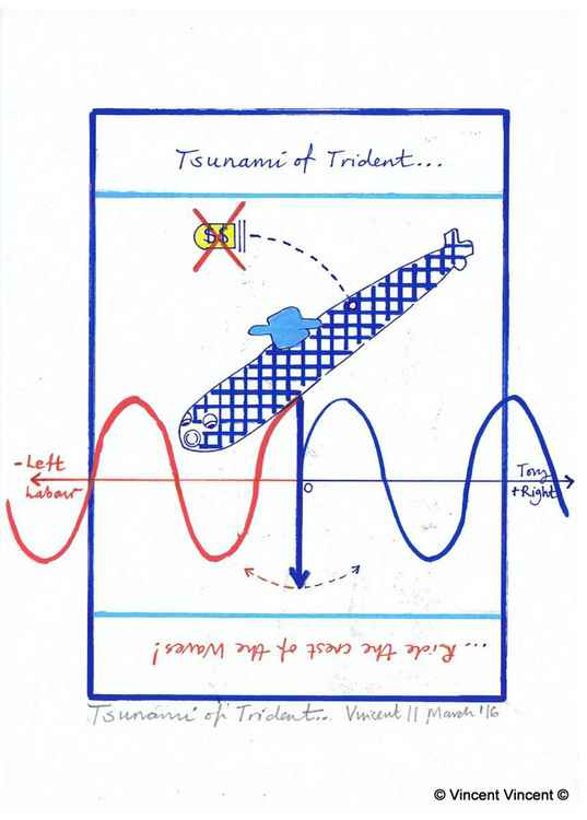 Sketch Project: Tsunami of Trident...